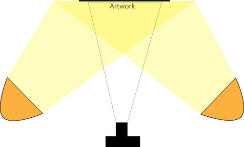 Artwork Lighting Diagram 1